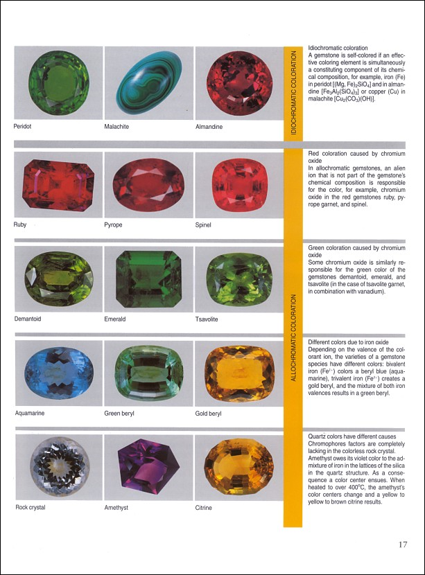 Bob&#39;s Rock Shop: Books about Gemstones